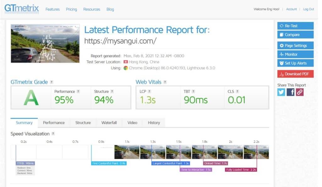 GTmetrix-report A