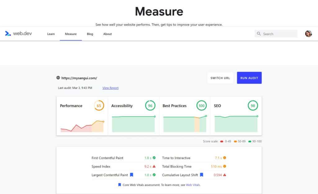 Measure 3-3